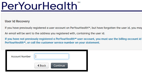 PerYourHealth Log-in